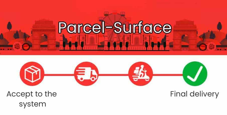 Parcel-Surface shipping